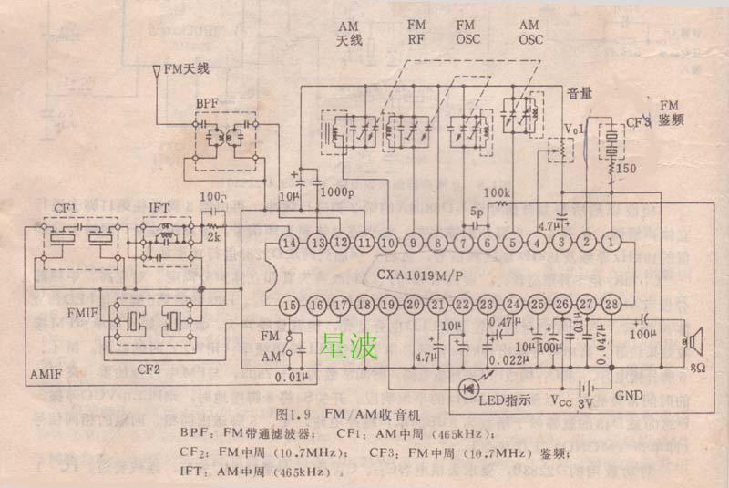 五一电子阅读:《实用电路》—《cxa1019(cxa1191)